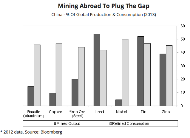 Global mining deals picking up, but far from returning to boom times