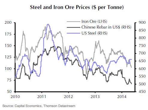 Glencore's CEO Glasenberg blames big miners for iron ore collapse