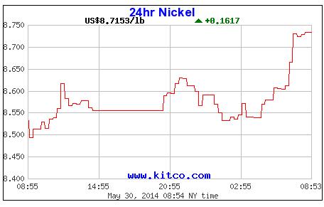 Vale gets green light to restart nickel mine in New Caledonia