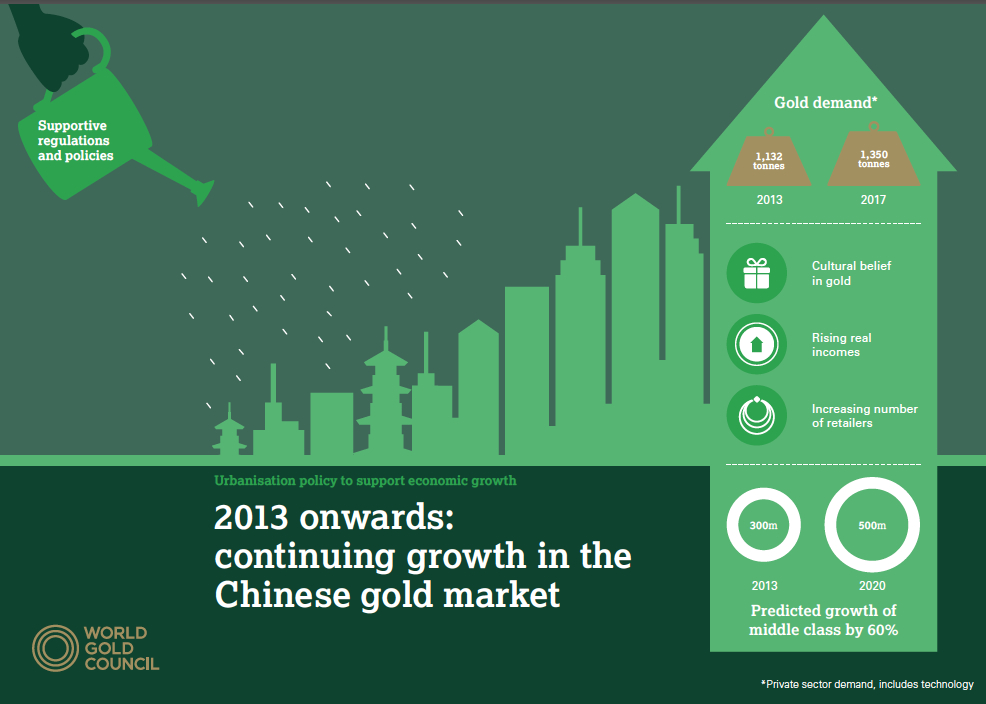 China's falling out of love with gold, demand drops 19%