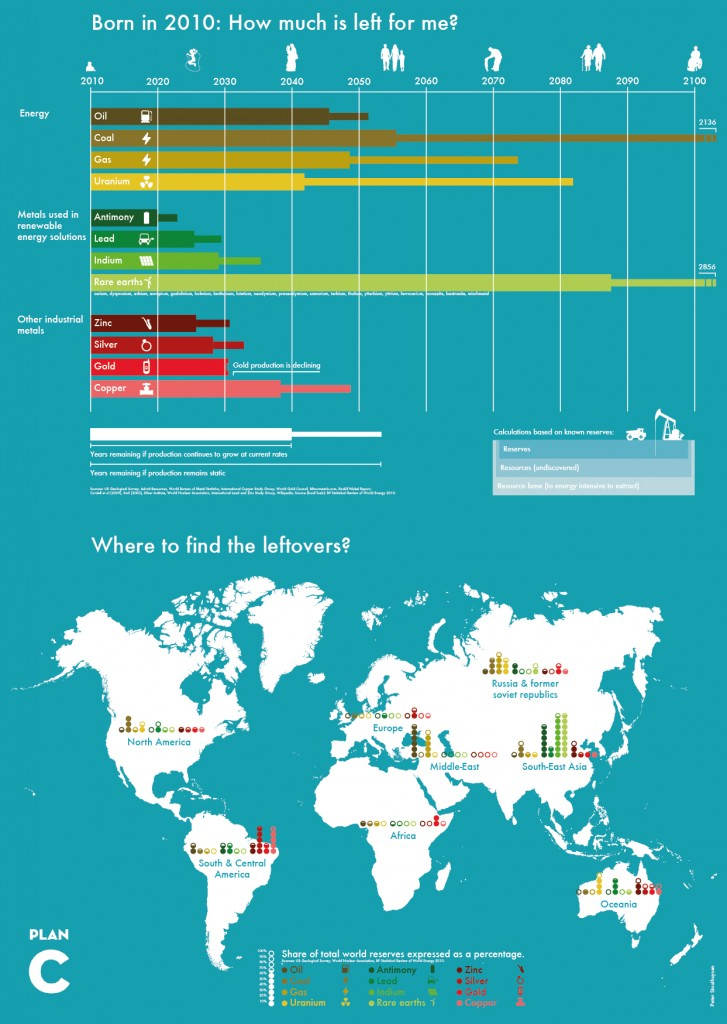 INFOGRAPHIC: Here is when the world's resources will run out