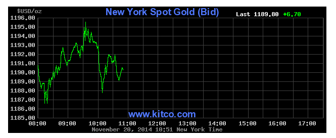Gold price crushed to deter support for Swiss initiative: report