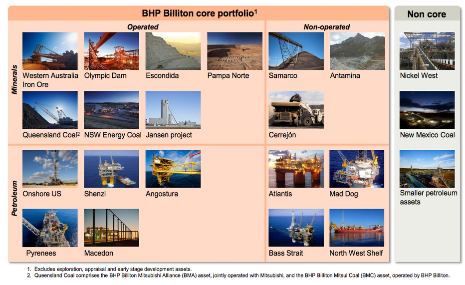 BHP moves way from iron ore to focus on new darling: copper