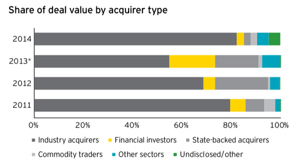 Mining M&A: Private equity can't run away fast enough