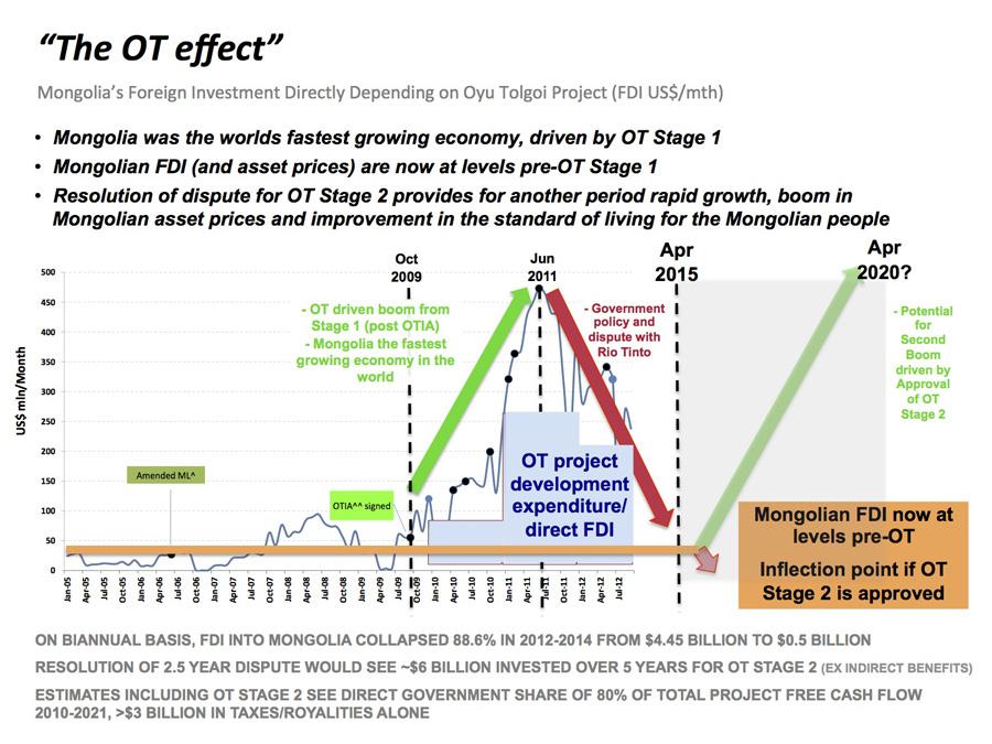 The OT Effect_Dale-900