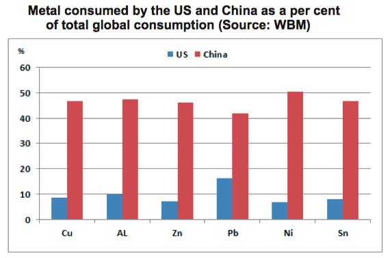 China panic crushes mining stocks