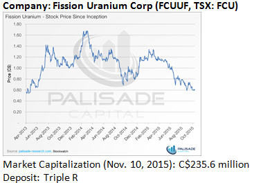 Current uranium market fundamentals strong – future is even