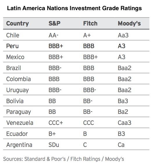 Latin America's mining industry remains optimistic — report