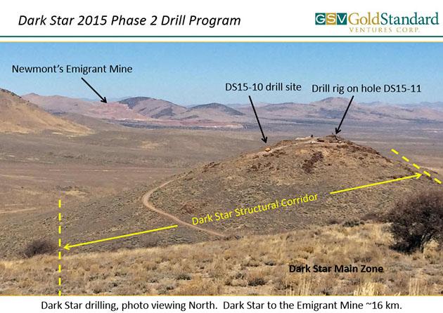 Senior gold producer Goldcorp takes large stake - Dark Star 2015 Phase 2 Drill Program