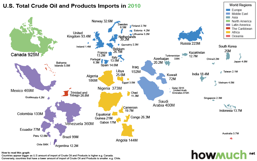 How the US is shunning Saudi oil imports - 2010new-oil-imports-5a88