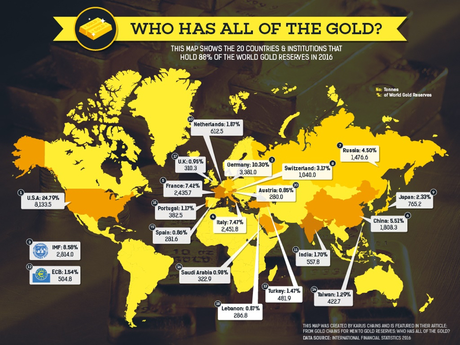 Show Map Of The World With Countries.This Map Shows You Which Countries Have Most Of The World S Gold