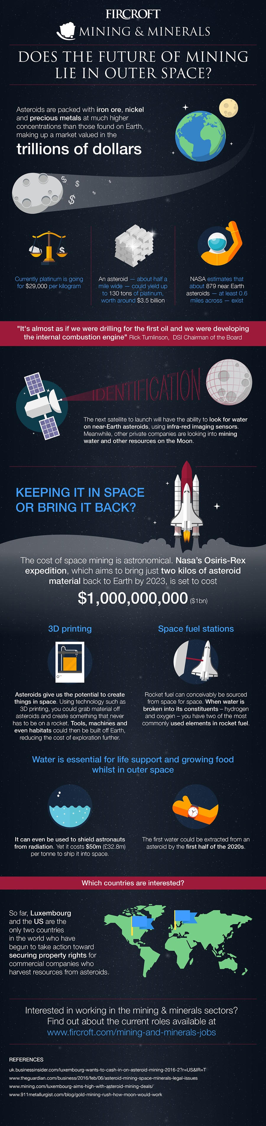 INFOGRAPHIC: The facts and figures that make space mining real