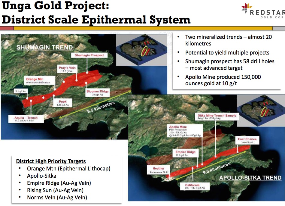 Image from Redstar Gold's corporate presentation, November 2016.