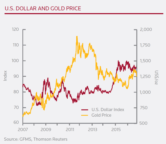 Tight race sparks gold price jump to 4-week high