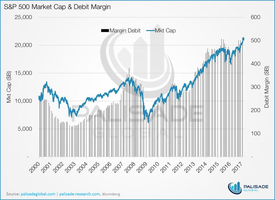 Six charts that scream buy gold - chart 5