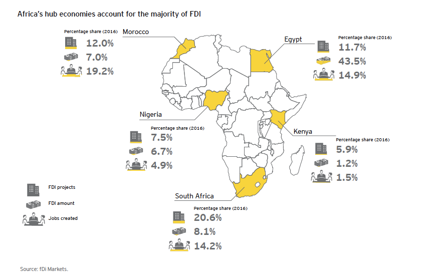 Mining no longer the top sector attracting investors to Africa — report