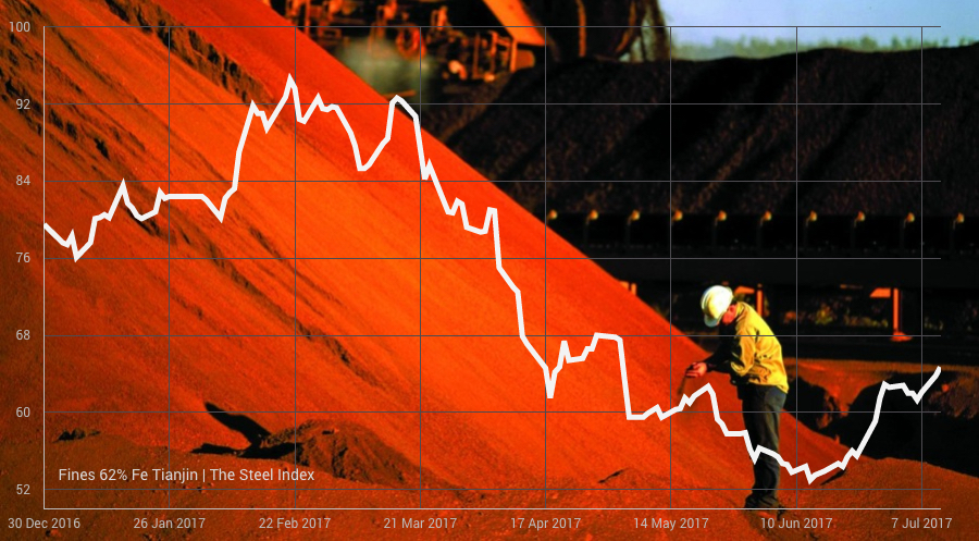 Iron ore price jumps on Chinese pollution crackdown