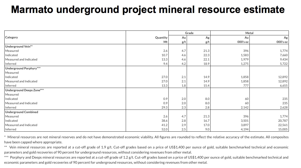 Colombia Gold to switch Marmato project from open pit to underground