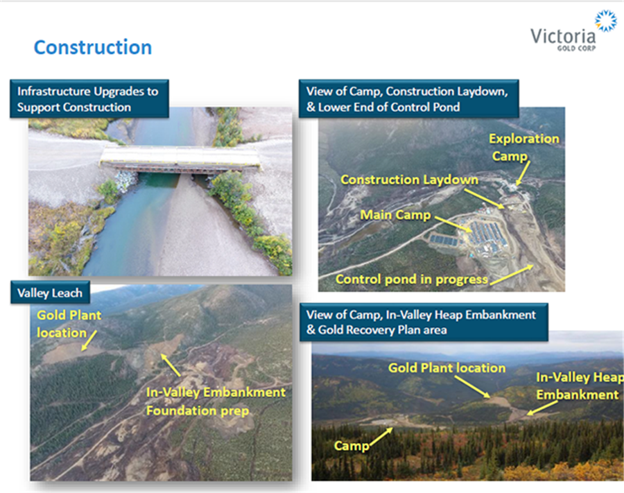 Yukon Gold project now in full construction mode – MINING COM