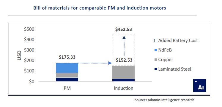 Tesla delivers bad news for cobalt price