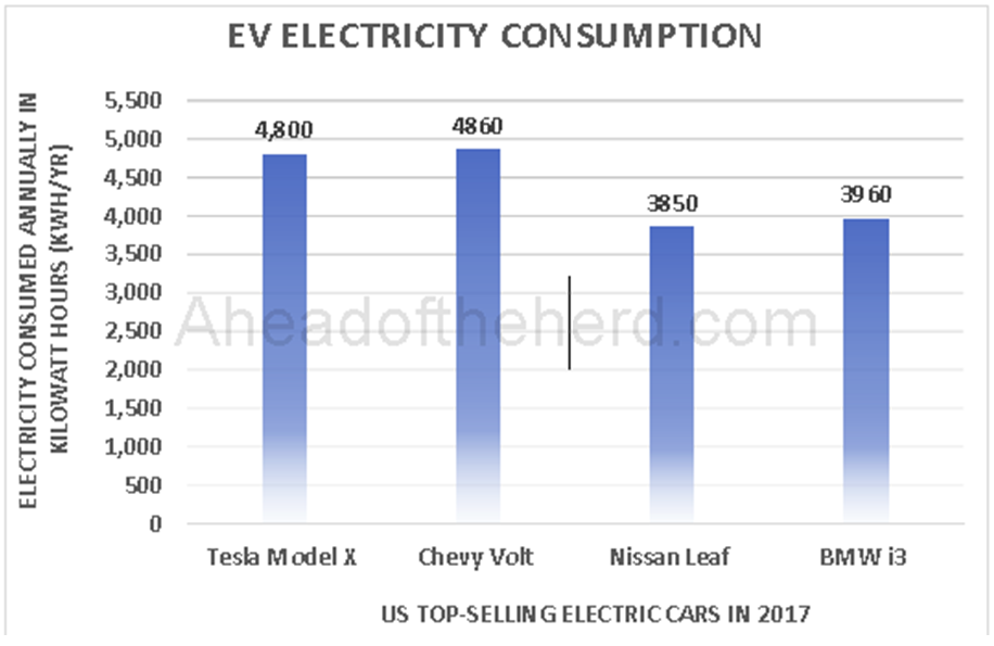 The world needs nuclear energy for EVs - MINING COM